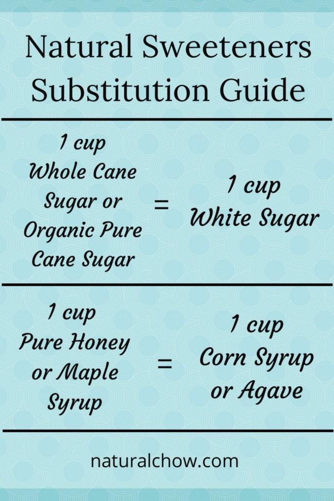 Natural Sweeteners Substitution Guide